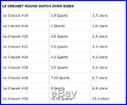 Black Enamel Le CReuset Dutch Oven Set 6-Piece Set #22 #20 #16 (Pre-Owned)